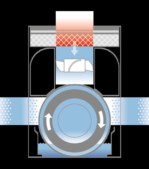 Климатический комплекс Boneco Air-O-Swiss H300